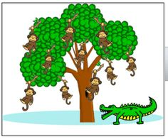 "This SMARTBoard lesson illustrates Hap Palmer's ""10 Little Monkeys"" in a clever way. Students enjoy making the monkeys disappear and re-appear."