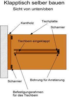 Klapptisch wand scharnier  Bauplan: Klapptisch selber bauen | Bauanleitungen | Pinterest ...