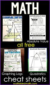 A collection free math cheat sheet pdf printables that can be given to students for their math notebooks or enlarged into anchor charts. Math Reference Sheet, Math Cheat Sheet, Cheat Sheets, Math Word Walls, Math Sheets, 7th Grade Math, Sixth Grade, Math Fractions, Multiplication