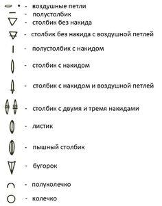 В помощь новичкам по вязанию -Условные обозначения вязания крючком. Обсуждение на LiveInternet - Российский Сервис Онлайн-Дневников