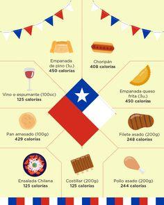 Consejos nutricionales para Fiestas Patrias en Chile