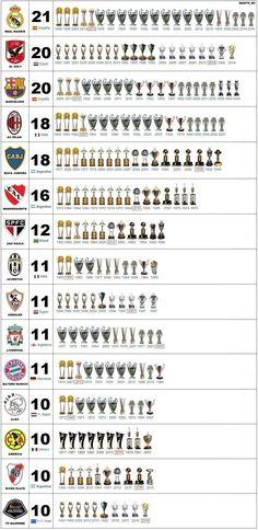 Estadisticas Real Madrid campeon Mundial de Clubes 2016 - Taringa!