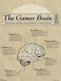 Gamification: la strategia per conquistare l'uomo-sociale.