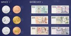 Výsledek obrázku pro bankovky české