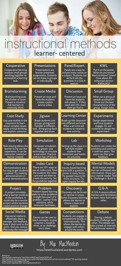 28 Student-Centered Instructional Strategies [infographic]