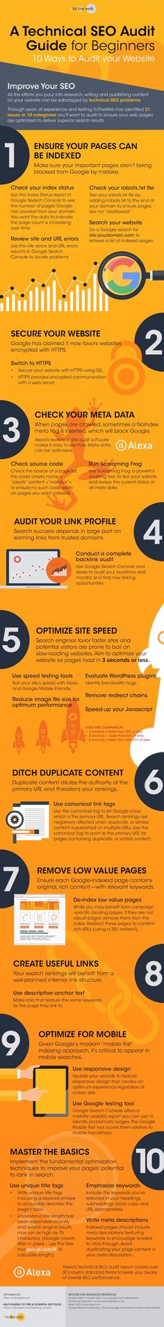 Technical SEO Audit Checklist to Improve Google Search - #Infographic