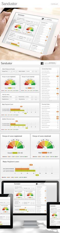 dashboard, UI, dashboard UI, UI Design, UX, Interface, ui, clean, creative, web design, graph, GUI