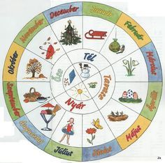 Kis tudósok szókincstára - Évszakok - Kiss Virág - Picasa Web Albums Games For Kids, Activities For Kids, Diy For Kids, English Projects, Classroom Calendar, Montessori Activities, Elementary Science, Toddler Crafts, Pre School