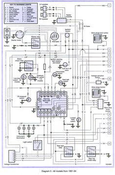 living with larry my land rover discovery 1 300tdi and overland rh pinterest com 3 Wire Headlight Wiring Diagram 3 Wire Headlight Wiring Diagram