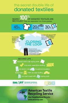 ATRS is a proud member of the SMART Association. Check out this infographic to learn more about how your textile recycling impacts the environment! Textile Recycling, Double Life, Circular Economy, Job Opening, Sustainable Fashion, Sustainable Style, Sustainable Living, College Life, Lesson Plans