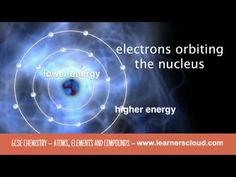 GCSE Chemistry module: Atoms, Elements and Compounds     By the end of this topic you will have covered:   - Atoms, elements and compounds  - Atomic structure  - Isotopes    GCSE revision videos and apps from LearnersCloud:  http://www.learnerscloud.com/student/products/gcse-chemistry    To find out more and to start a free trial visit:  http://www.learnerscloud.com/student/home/gcse/gcse-revision