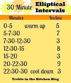 30 Minute Elliptical Interval Workout via Treble in the Kitchen