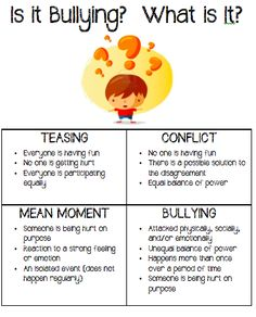Ms. Sepp's Counselor Corner: Is It Bullying? What Is It?
