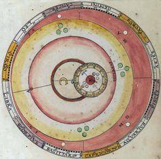 Johannes Schöner-Aeqvatorivm astronomicvm (1521).