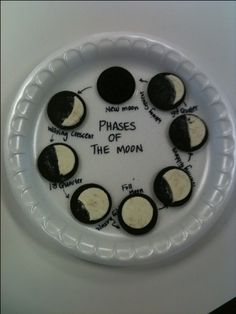 fun way to teach the phases of the moon! But I think some of the oreos need to be rotated a little ... might help to have an object as the sun so they can see where the light is coming from. Could also get a couple wall balls from PE for the Earth and moon and use a flash light as the sun for the actual lesson and use this activity for interactive reinforcement!