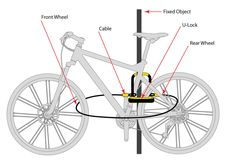 how to lock a bike with u lock and cable - Google Search