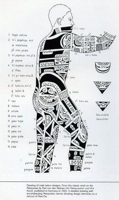 Marquesan Tattoo Design - Tiki Central
