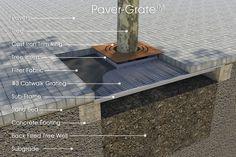 paver-grate-9_fs.jpg (600×400)