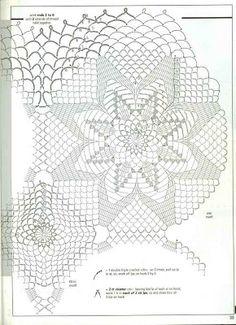 Colchas, Mantas e Squares: Colcha em crochê1