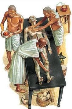 Ancient Egypt Mummies, Ancient Egypt History, Egyptian Mummies, Egyptian Art, Egypt Mummy, Egyptian Mythology, Sacred Art, Ancient Civilizations, Archaeology