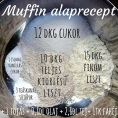 Muffin alaprecept infographic Muffin, Dairy, Sweets, Snacks, Cake, Infographic, Food, Appetizers, Infographics