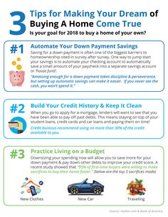 3 Tips for Making Your Dream of Buying A Home Come True Setting up an automatic savings plan that saves a small amount of every check is one of the best wa Real Estate Leads, Real Estate Tips, Home Buying Tips, Thing 1, Sell Your House Fast, Real Estate Information, Savings Plan, First Time Home Buyers, Home Ownership