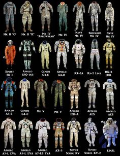 Looking for some inspiration in these space suits! Since Im a Raypunk at heart m. Astronomy Facts, Space And Astronomy, Nam June Paik, Nasa Space Program, Photo Voyage, Space Facts, Space Station, Space Shuttle, Space Travel
