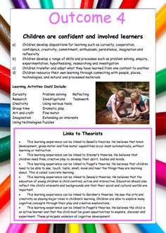 Posters / Signs :: EYLF Theorist Pack Childcare Activities, Preschool Learning Activities, Play Based Learning, Learning Through Play, Early Learning, Kindergarten Sensory, Family Activities, Early Education, Early Childhood Education