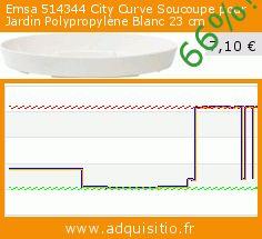 Emsa 514344 City Curve Soucoupe pour Jardin Polypropylène Blanc 23 cm (Jardin). Réduction de 66%! Prix actuel 7,10 €, l'ancien prix était de 20,88 €. https://www.adquisitio.fr/emsa/514344-city-curve
