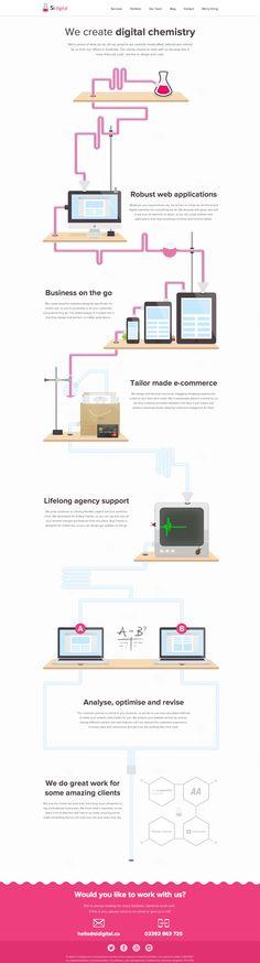 Si digital is a digital agency who loves handcrafting beautiful, bespoke websites and web apps. Based in Southsea, United Kingdom