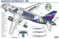 Sukhoi Superjet 100 High Resolution Cutaways / Cross-Sections