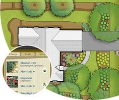 Interactive Yard image- great tool for planning a garden with plant and planting advice as well as layout!Friendly Interactive Yard image- great tool for planning a garden with plant and planting advice as well as layout! Florida Landscaping, Florida Gardening, Home Landscaping, Tropical Landscaping, Front Yard Landscaping, Landscape Plans, Landscape Design, Garden Design, Landscape Architecture