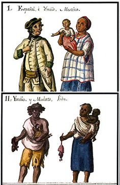 illustrations of Mestizo and Lobo castas as depicted by O'Crouley in 1774.