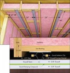 Sound proofing ceiling between floors - method to conserve ceiling height using blocking for recessed installation of clips and hat track Basement House, Basement Apartment, Basement Walls, Soundproof Basement Ceiling, Studio Soundproofing, Soundproofing Material, Sound Proofing Ceiling, Basement Inspiration, Home Theater Rooms