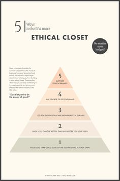 5 ways to build a more ethical closet (no matter your budget) - Anuschka Rees - Minimalism - FREE, CHEAP AND EASY Tips for Living a Minimalist Lifestyle !