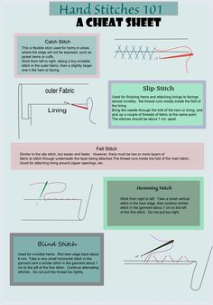 Free Sewing Printable Cheat sheet: Learn how to make easy, sewing hand stitches