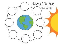This Earth, Moon, and Sun unit can kick off or enhance your solar system unit! Includes Fact or Myth? Sun, Earth, and Moon trifold notes Rotation v Revolution foldable Rotation v Revolution craft/activity Outdoor Shadow activity Moon Phases Label Moon Phases Diagram Creative Writing Cute template Answer keys or lesson ideas included