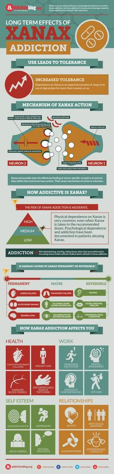 Long term effects of Xanax addiction (INFOGRAPHIC) Follow: https://www.pinterest.com/recovery_expert/