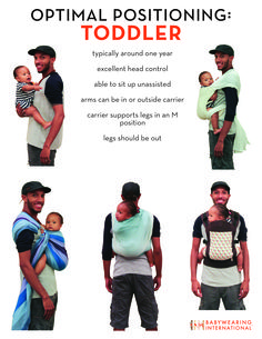 Babywearing optimal positioning cards for different carries and baby ages