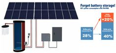 Photon-Solar.eu - Photovoltaic Trade Germany - PV Water Heating System