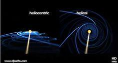 El modelo helicoidal de nuestro sistema solar | Revista del Aficionado a la Meteorología