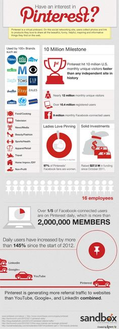 Wow, some powerful facts about PINTEREST, presented in such a visually stunning and easy to read way.