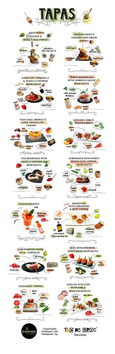 Fancy trying your hand at tapas but not sure where to begin? We're bringing you our tasty tapas, pintxo & montadito recipes to give you a little inspiration. Spanish Dinner, Spanish Tapas, Spanish Food, Tapas Party, Party Snacks, Christmas Canapes, Tapas Dishes, How To Make Guacamole, Tapas Recipes