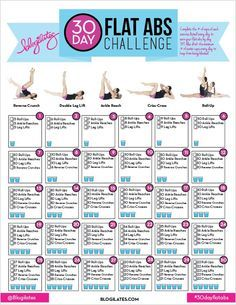 Get toned abs in just 30 Days with this Abs Challenge! Do the moves listed & you'll lose any muffin top by the end of this Challenge. Also stay hydrates to keep from being bloated. Repin if you're in!