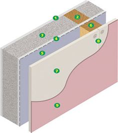 Cement Particle Board For Insulated Render Material