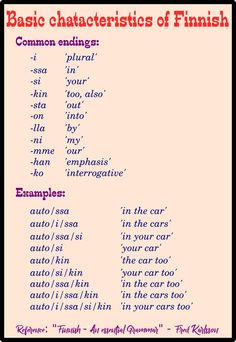 Basic Characteristics of Finnish Finnish Grammar, Finnish Words, Danish Language, Learn Finnish, Finnish Recipes, Finland Travel, Language Quotes, Study Quotes, Foreign Languages