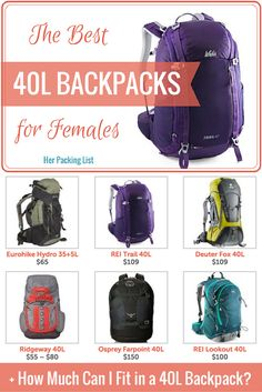 This post shows you how much you can fit in a 40L travel backpack! (Hint - Quite a bit!)