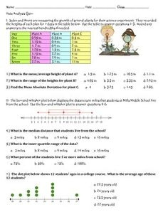 Mean absolute deviation video lesson from LearnZillion ...