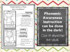Phonemic Awareness and Phonics Fun FREEBIE!