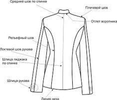 COSTUR@NDO: Patrón Basico de la Chaqueta de Mujer Ajustada. Flat Drawings, Flat Sketches, Blazer Fashion, Fashion Outfits, Blazer Jackets For Women, Sewing Techniques, Fashion Sketches, How To Wear, Shirts